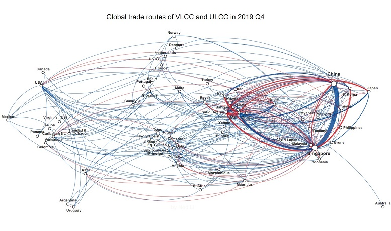 Global trade routes vlcc